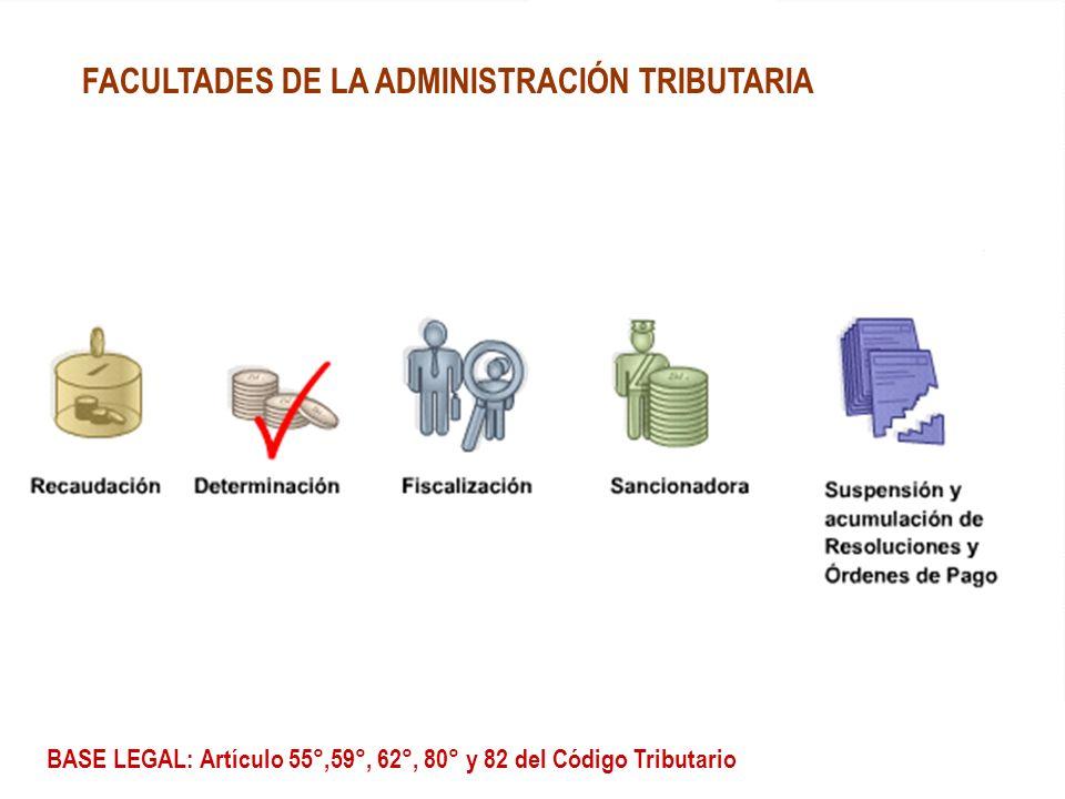 BASE LEGAL: Artículo 55°,59°, 62°, 80° y 82 del Código Tributario FACULTADES DE LA ADMINISTRACIÓN TRIBUTARIA