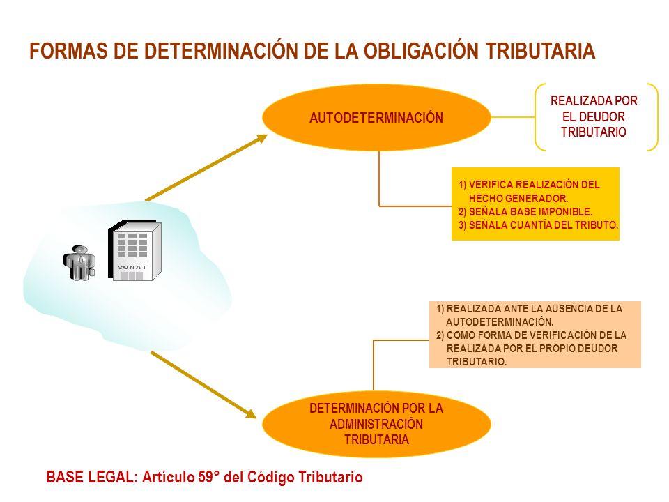 FORMAS DE DETERMINACIÓN DE LA OBLIGACIÓN TRIBUTARIA AUTODETERMINACIÓN DETERMINACIÓN POR LA ADMINISTRACIÓN TRIBUTARIA REALIZADA POR EL DEUDOR TRIBUTARI