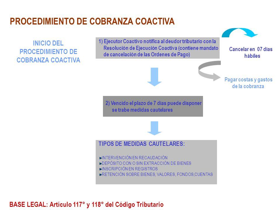 PROCEDIMIENTO DE COBRANZA COACTIVA 1) Ejecutor Coactivo notifica al deudor tributario con la Resolución de Ejecución Coactiva (contiene mandato de can