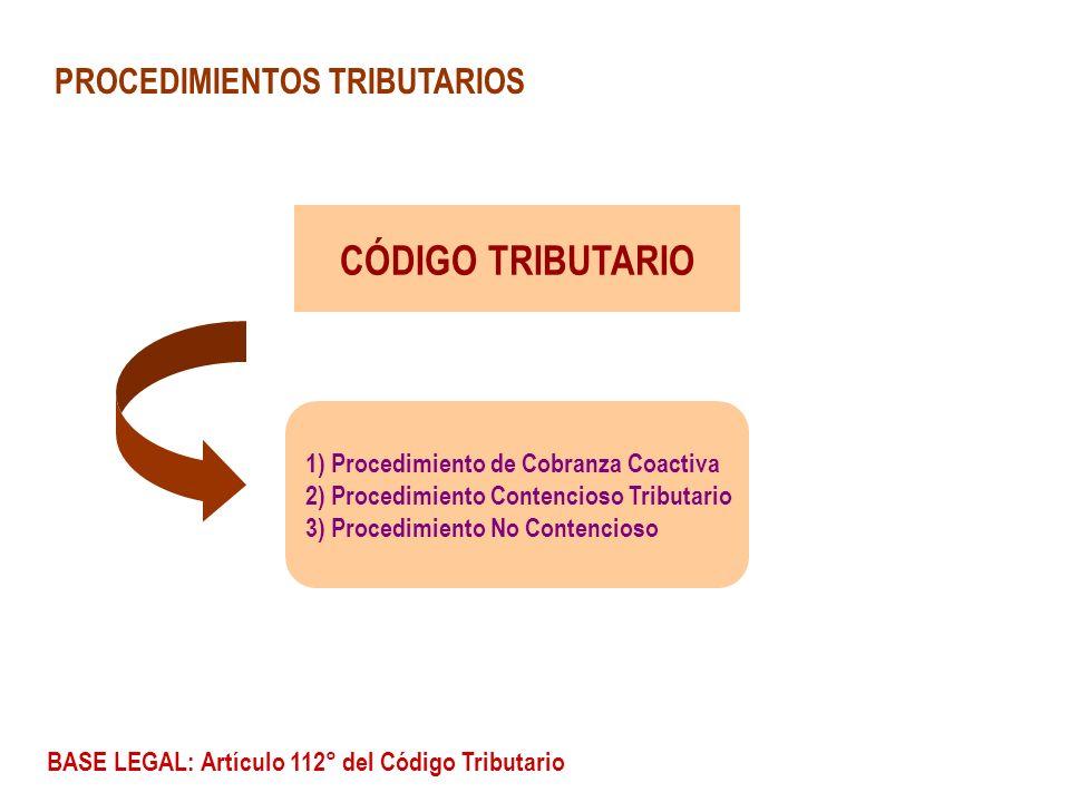 PROCEDIMIENTOS TRIBUTARIOS CÓDIGO TRIBUTARIO 1) Procedimiento de Cobranza Coactiva 2) Procedimiento Contencioso Tributario 3) Procedimiento No Contenc