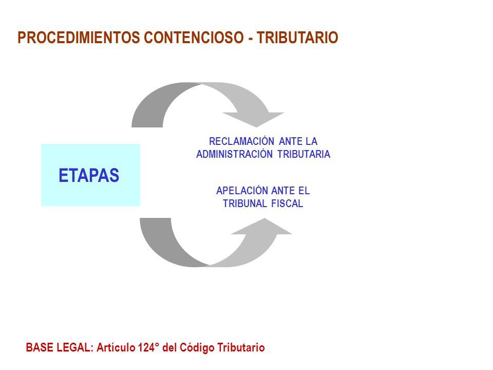 PROCEDIMIENTOS CONTENCIOSO - TRIBUTARIO ETAPAS RECLAMACIÓN ANTE LA ADMINISTRACIÓN TRIBUTARIA APELACIÓN ANTE EL TRIBUNAL FISCAL BASE LEGAL: Artículo 12