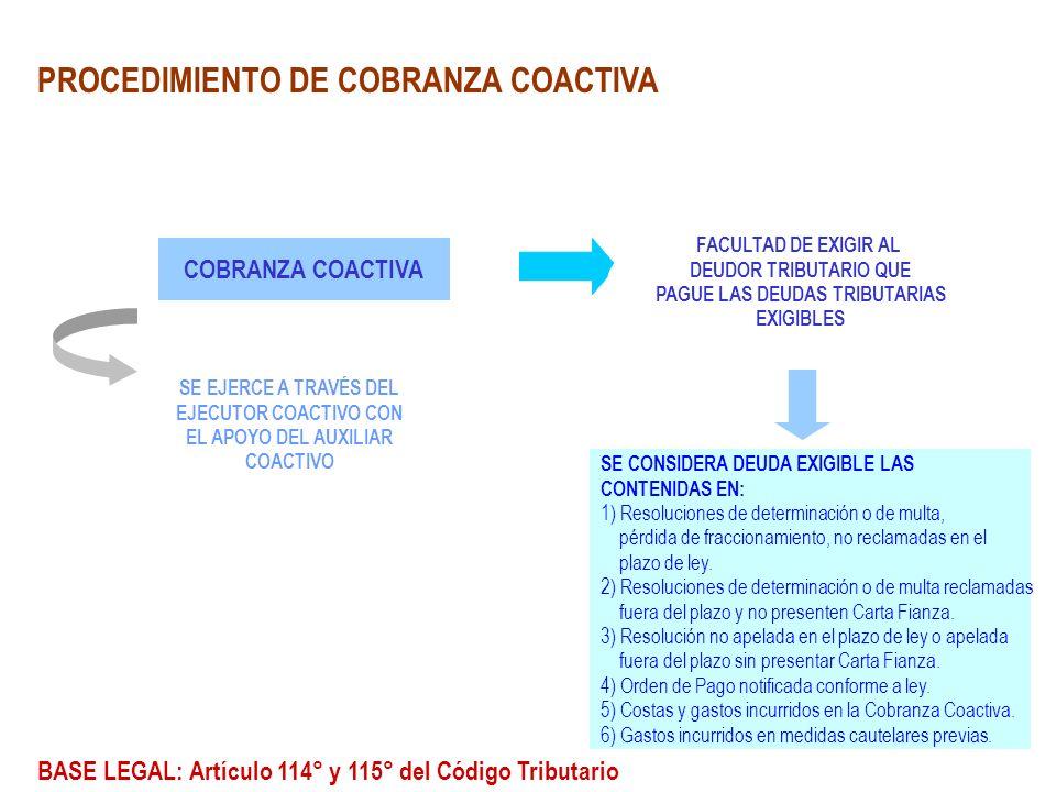 PROCEDIMIENTO DE COBRANZA COACTIVA COBRANZA COACTIVA FACULTAD DE EXIGIR AL DEUDOR TRIBUTARIO QUE PAGUE LAS DEUDAS TRIBUTARIAS EXIGIBLES SE EJERCE A TR