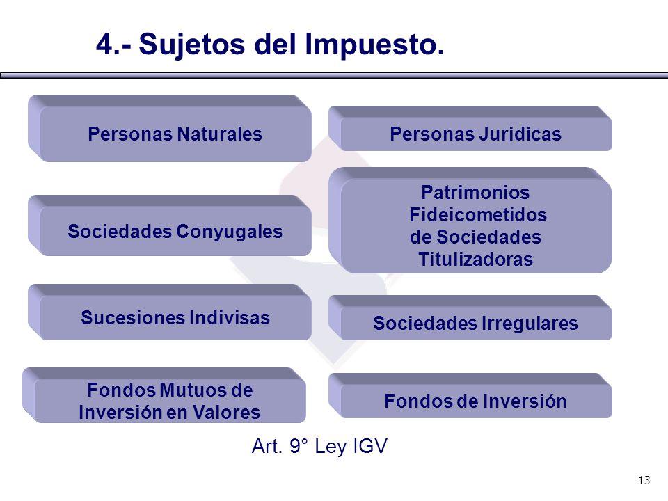 4.- Sujetos del Impuesto. Sociedades Conyugales Sociedades Irregulares Patrimonios Fideicometidos de Sociedades Titulizadoras Personas Naturales Fondo