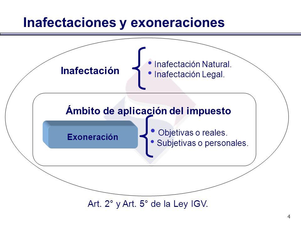 Inafectaciones y exoneraciones Ámbito de aplicación del impuesto Exoneración Inafectación Inafectación Natural. Inafectación Legal. Objetivas o reales