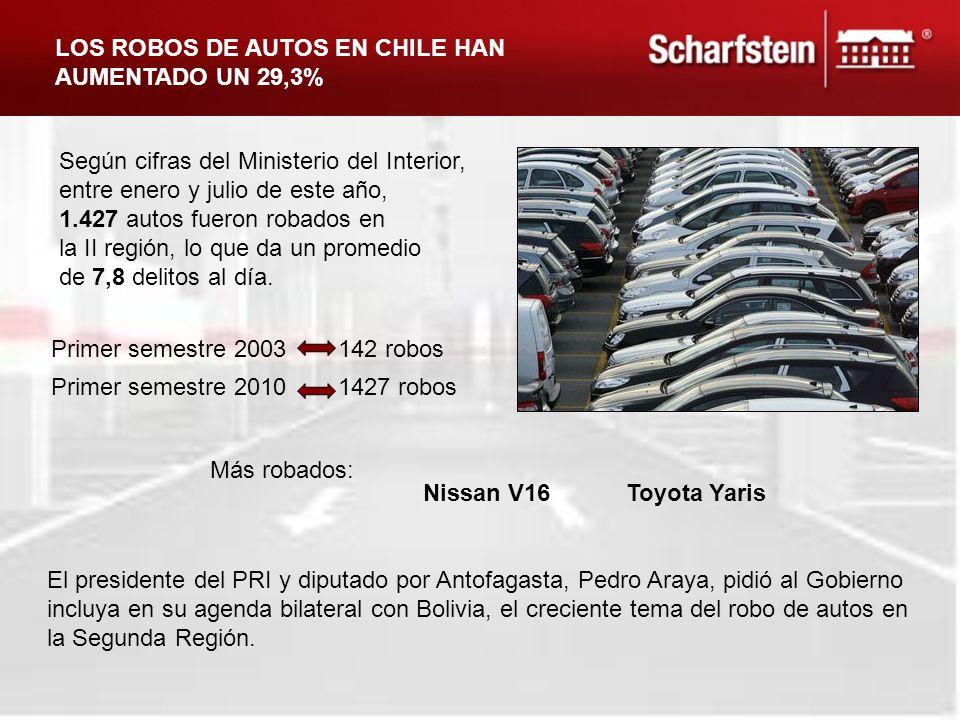 LOS ROBOS DE AUTOS EN CHILE HAN AUMENTADO UN 29,3% Según cifras del Ministerio del Interior, entre enero y julio de este año, 1.427 autos fueron robad