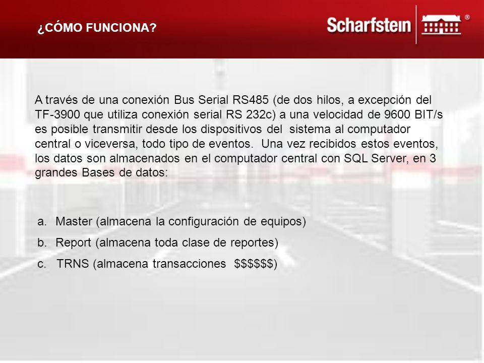 ¿CÓMO FUNCIONA? A través de una conexión Bus Serial RS485 (de dos hilos, a excepción del TF-3900 que utiliza conexión serial RS 232c) a una velocidad
