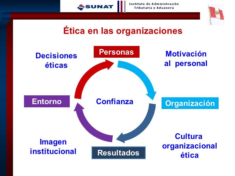 40 Imagen institucional Cultura organizacional ética Decisiones éticas Personas Motivación al personal Confianza Ética en las organizaciones Organizac