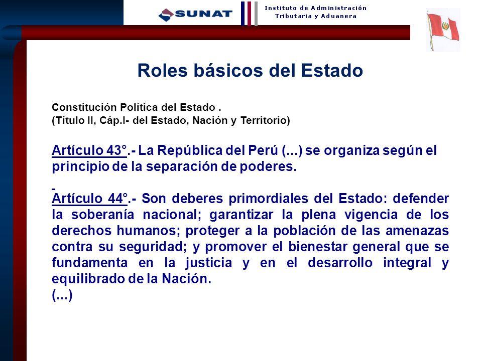 5 Roles básicos del Estado Constitución Política del Estado. (Título II, Cáp.I- del Estado, Nación y Territorio) Artículo 43°.- La República del Perú