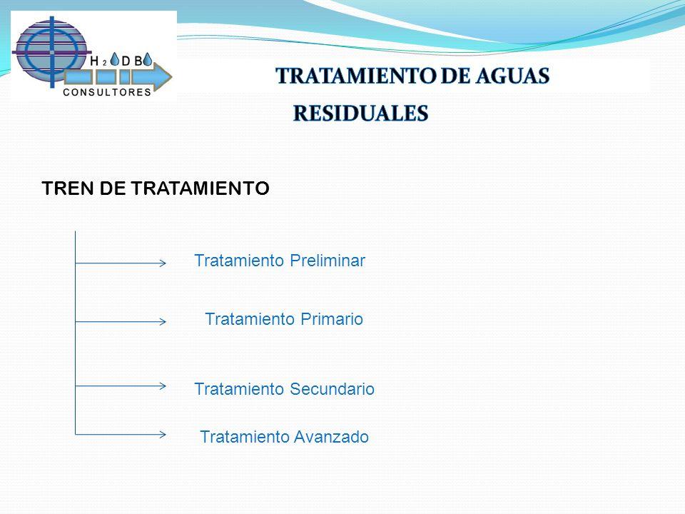 TREN DE TRATAMIENTO Tratamiento Preliminar Tratamiento Primario Tratamiento Secundario Tratamiento Avanzado