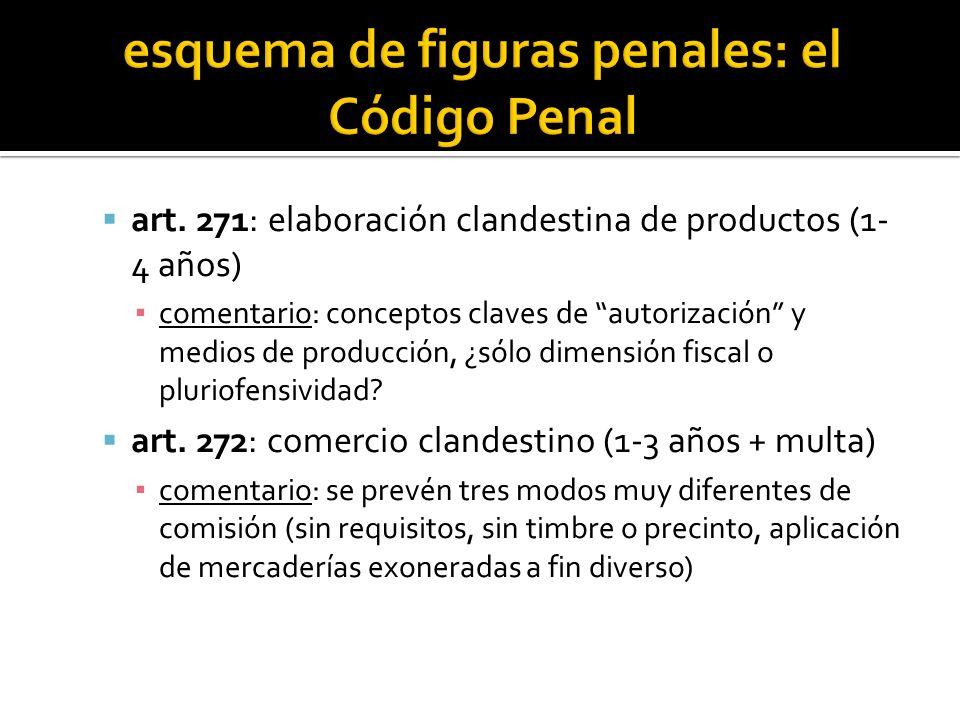 art. 271: elaboración clandestina de productos (1- 4 años) comentario: conceptos claves de autorización y medios de producción, ¿sólo dimensión fiscal