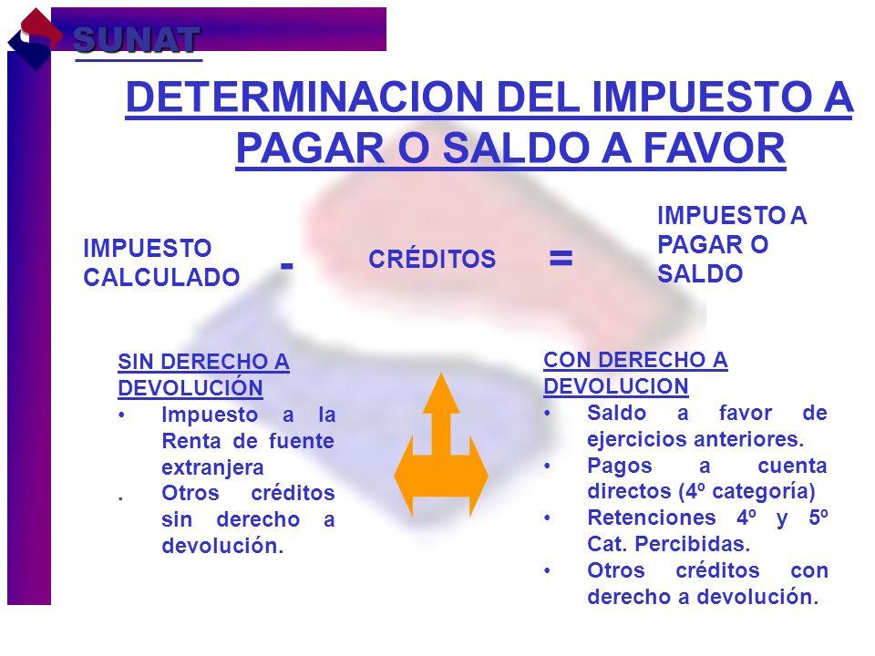 DETERMINACION DEL IMPUESTO A PAGAR O SALDO A FAVOR IMPUESTO A PAGAR O SALDO CON DERECHO A DEVOLUCION Saldo a favor de ejercicios anteriores. Pagos a c