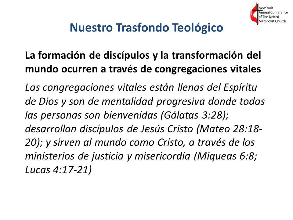 Nuestro Trasfondo Teológico La formación de discípulos y la transformación del mundo ocurren a través de congregaciones vitales Las congregaciones vit