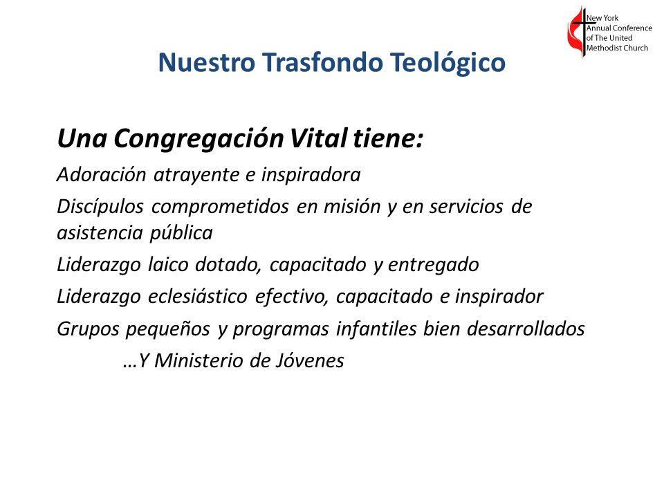 Guía de Planificación para la Congregación Vital Formulario de Respuesta Individual Conducta E.