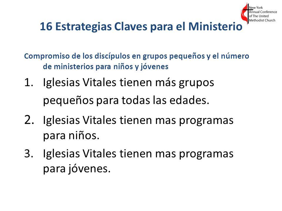 16 Estrategias Claves para el Ministerio Compromiso de los discípulos en grupos pequeños y el número de ministerios para niños y jóvenes 1.Iglesias Vi
