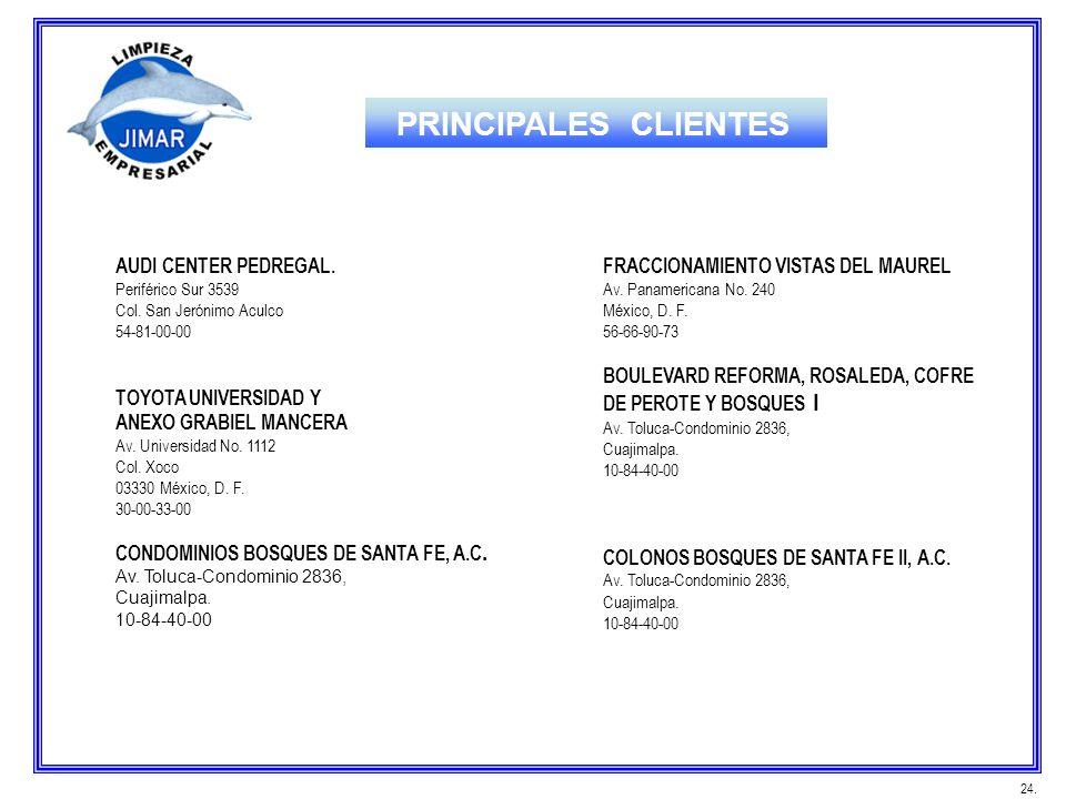 AUDI CENTER PEDREGAL. Periférico Sur 3539 Col. San Jerónimo Aculco 54-81-00-00 TOYOTA UNIVERSIDAD Y ANEXO GRABIEL MANCERA Av. Universidad No. 1112 Col