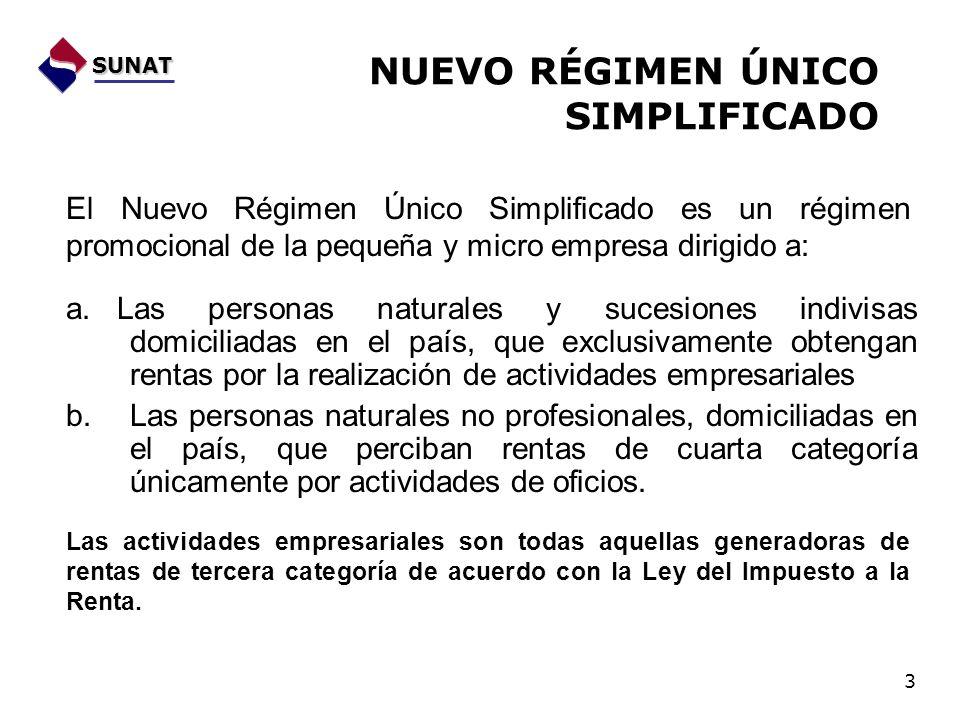 El Nuevo Régimen Único Simplificado es un régimen promocional de la pequeña y micro empresa dirigido a: a.Las personas naturales y sucesiones indivisa
