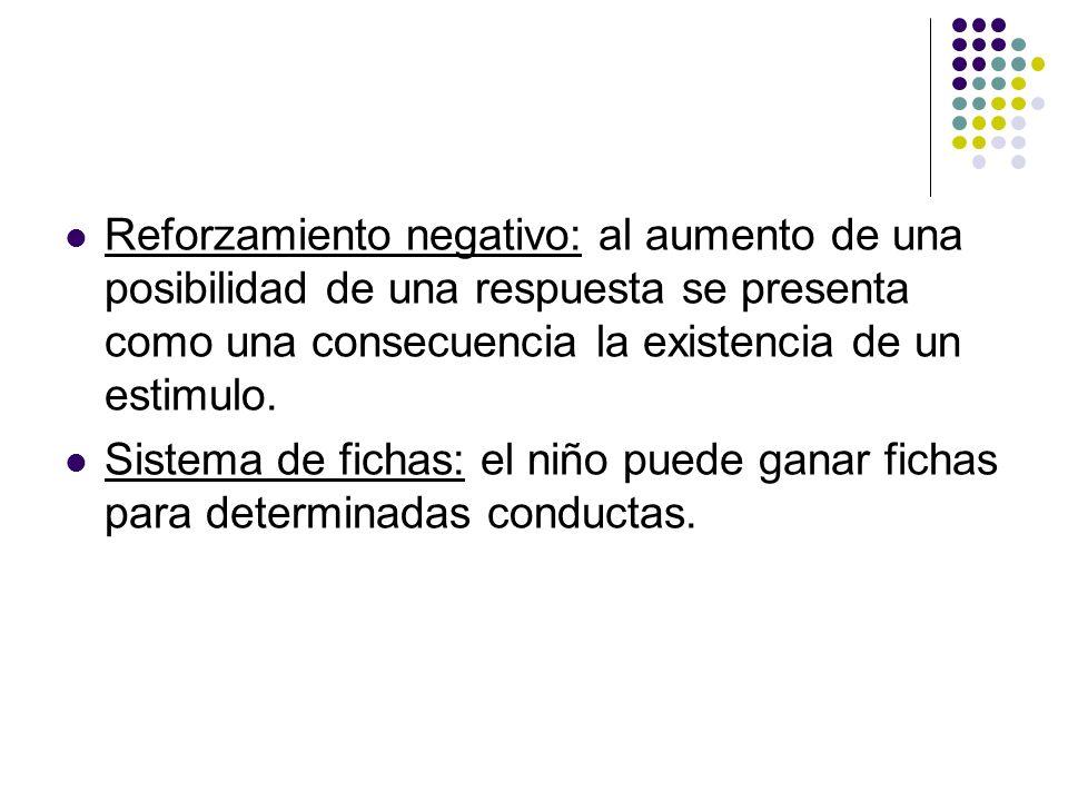 Reforzamiento negativo: al aumento de una posibilidad de una respuesta se presenta como una consecuencia la existencia de un estimulo. Sistema de fich