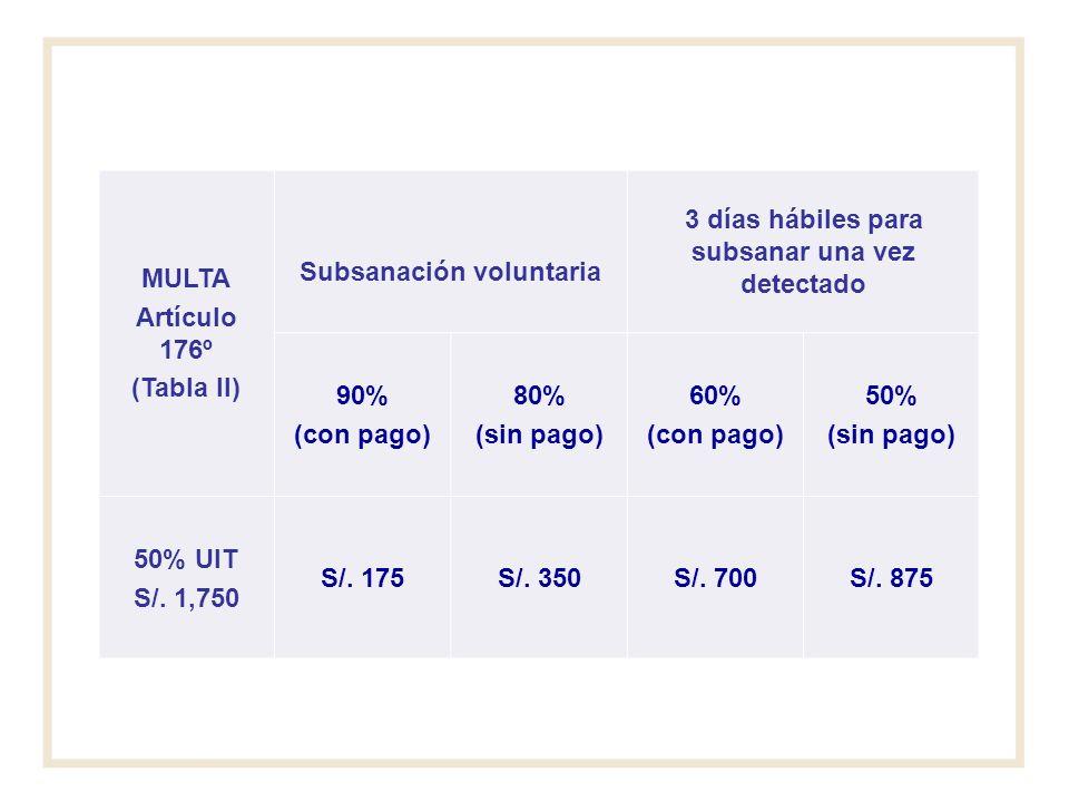 MULTA Artículo 176º (Tabla II) Subsanación voluntaria 3 días hábiles para subsanar una vez detectado 90% (con pago) 80% (sin pago) 60% (con pago) 50%