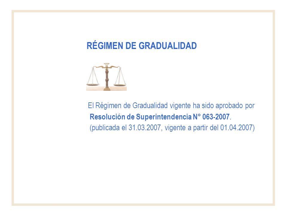 El Régimen de Gradualidad vigente ha sido aprobado por Resolución de Superintendencia N° 063-2007. (publicada el 31.03.2007, vigente a partir del 01.0