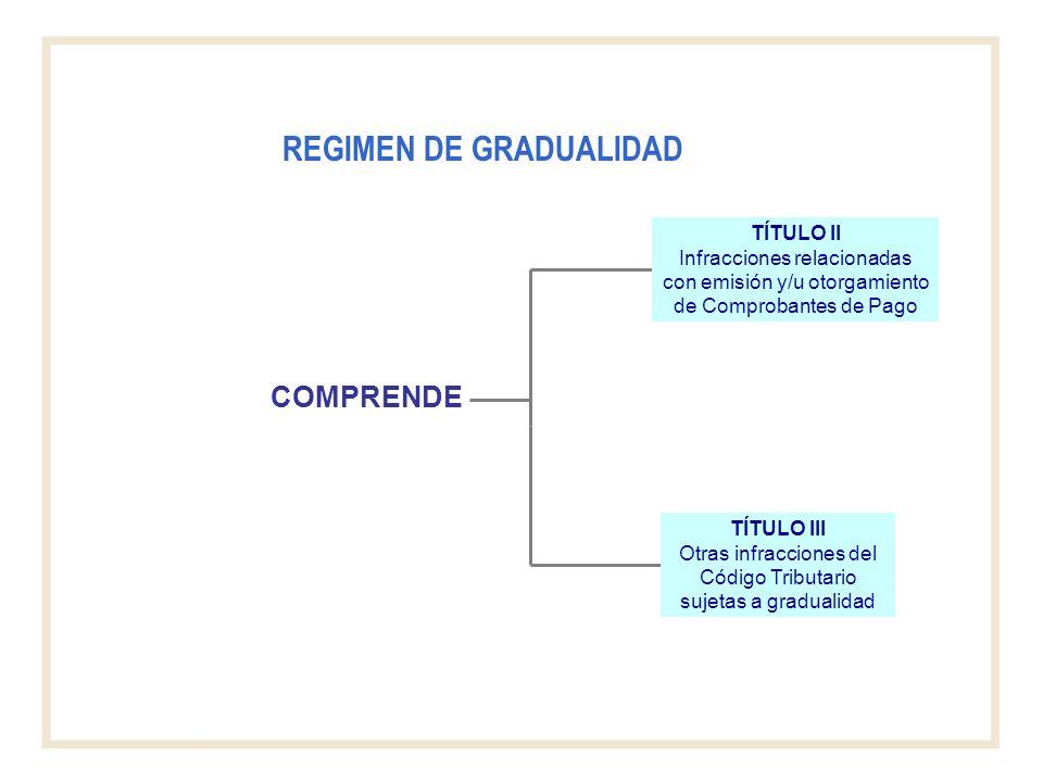 REGIMEN DE GRADUALIDAD COMPRENDE TÍTULO II Infracciones relacionadas con emisión y/u otorgamiento de Comprobantes de Pago TÍTULO III Otras infraccione