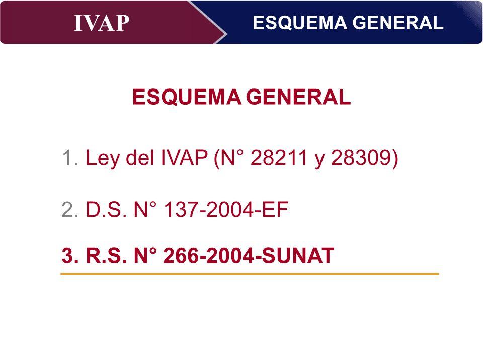 IVAP Superintendencia Nacional de Administración Tributaria – Abril 2009 ESQUEMA GENERAL 3.R.Superintendencia N° 266-2004-SUNAT ESQUEMA GENERAL 1.Ley