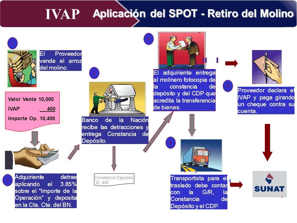 IVAP Superintendencia Nacional de Administración Tributaria – Abril 2009 Aplicación del SPOT - Retiro del Molino Adquiriente detrae aplicando el 3.85%