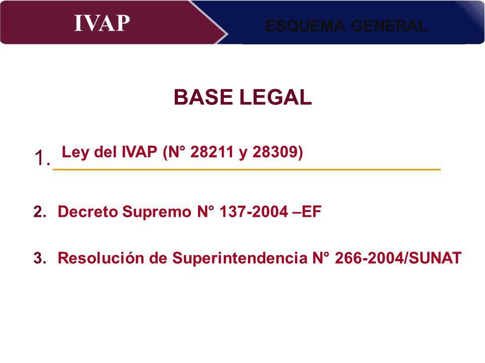 IVAP Superintendencia Nacional de Administración Tributaria – Abril 2009 ESQUEMA GENERAL 1.Le del IVAP N° 28211 28309 2.Decreto Supremo N° 137-2004 –E
