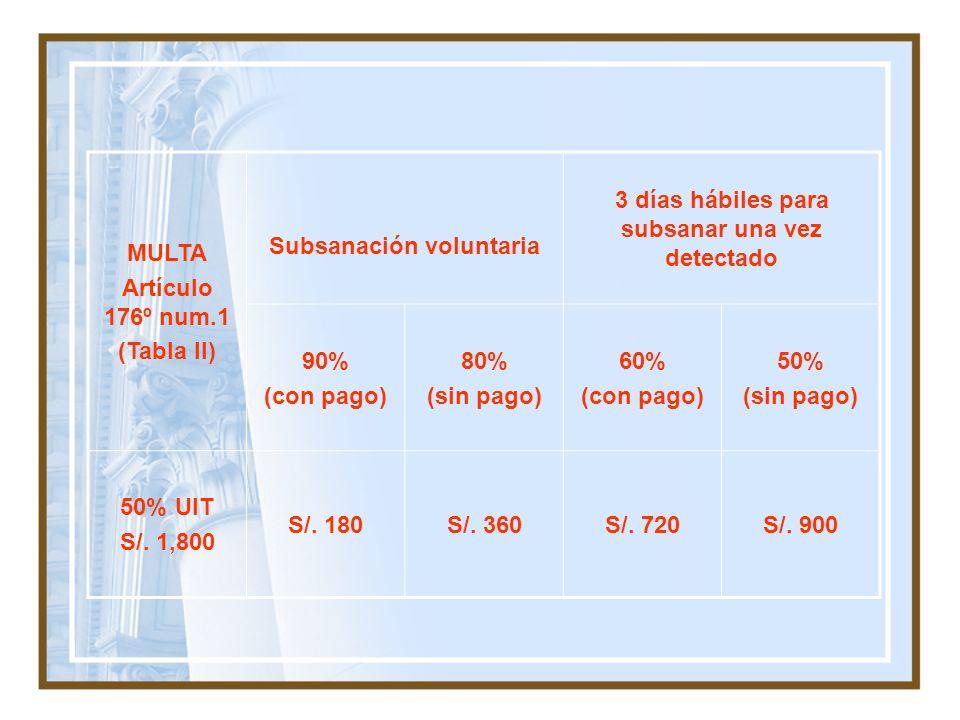 MULTA Artículo 176º num.1 (Tabla II) Subsanación voluntaria 3 días hábiles para subsanar una vez detectado 90% (con pago) 80% (sin pago) 60% (con pago