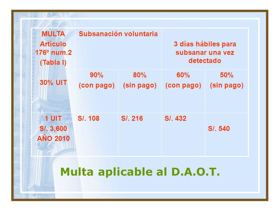 MULTA Artículo 176º num.2 (Tabla I) 30% UIT Subsanación voluntaria 3 días hábiles para subsanar una vez detectado 90% (con pago) 80% (sin pago) 60% (c