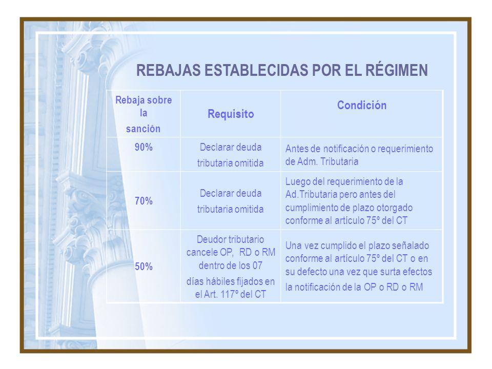 REBAJAS ESTABLECIDAS POR EL RÉGIMEN Rebaja sobre la sanción Requisito Condición 90% Declarar deuda tributaria omitida Antes de notificación o requerim