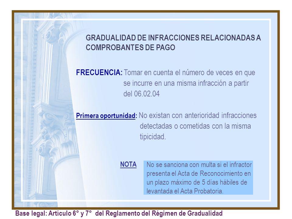 GRADUALIDAD DE INFRACCIONES RELACIONADAS A COMPROBANTES DE PAGO FRECUENCIA: Tomar en cuenta el número de veces en que se incurre en una misma infracci