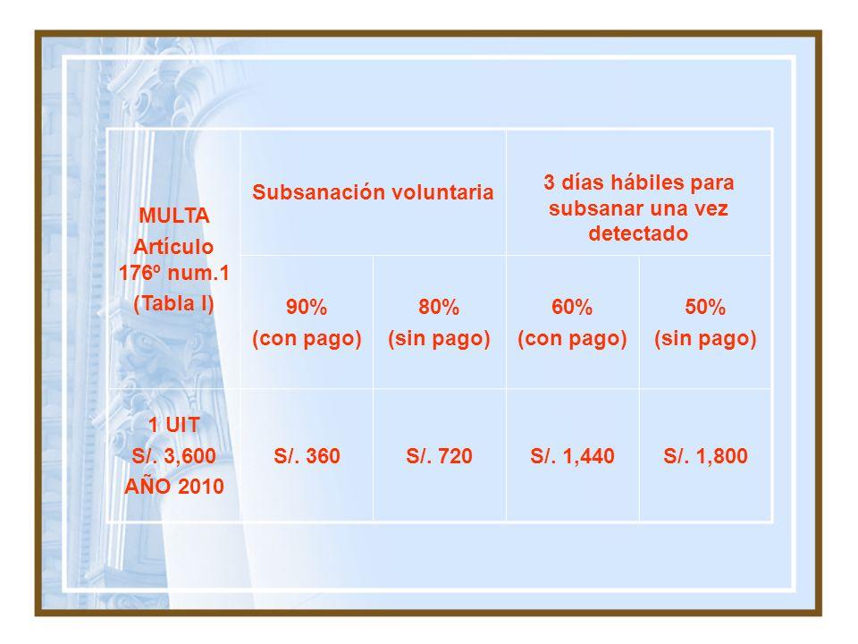 MULTA Artículo 176º num.1 (Tabla I) Subsanación voluntaria 3 días hábiles para subsanar una vez detectado 90% (con pago) 80% (sin pago) 60% (con pago)