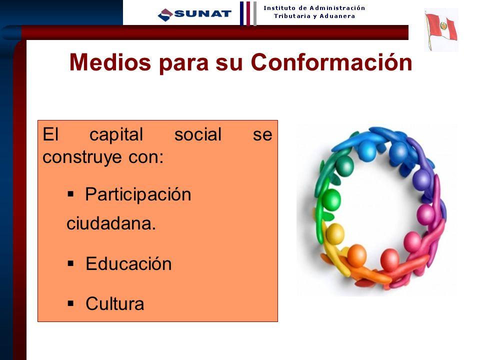 10 - Medios para su Conformación El capital social se construye con: Participación ciudadana. Educación Cultura