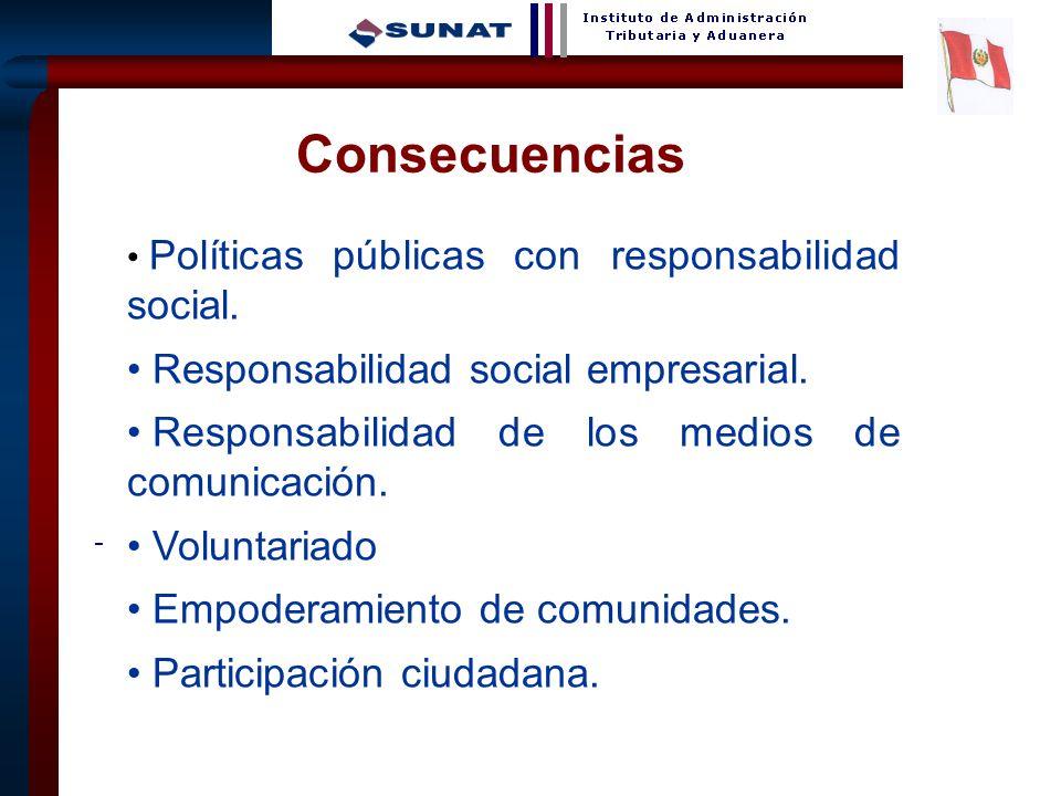 14 Consecuencias - Políticas públicas con responsabilidad social. Responsabilidad social empresarial. Responsabilidad de los medios de comunicación. V