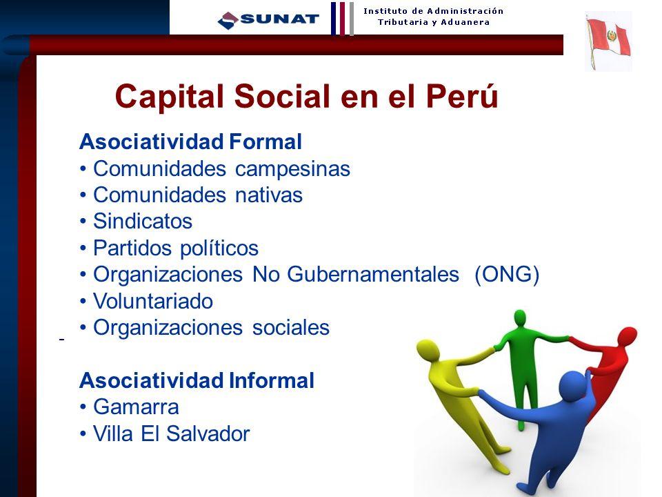 15 Capital Social en el Perú - Asociatividad Formal Comunidades campesinas Comunidades nativas Sindicatos Partidos políticos Organizaciones No Guberna
