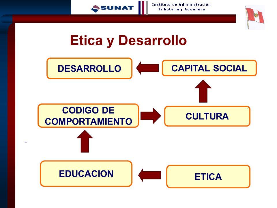 16 Etica y Desarrollo - DESARROLLO CAPITAL SOCIAL CULTURA EDUCACION CODIGO DE COMPORTAMIENTO ETICA