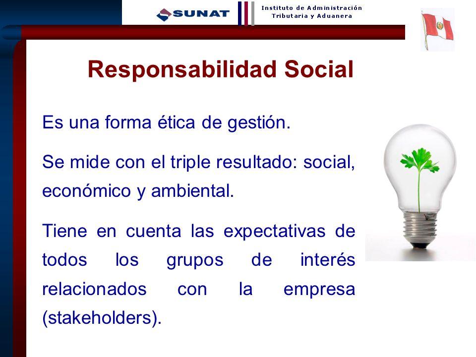 20 Responsabilidad Social Es una forma ética de gestión. Se mide con el triple resultado: social, económico y ambiental. Tiene en cuenta las expectati