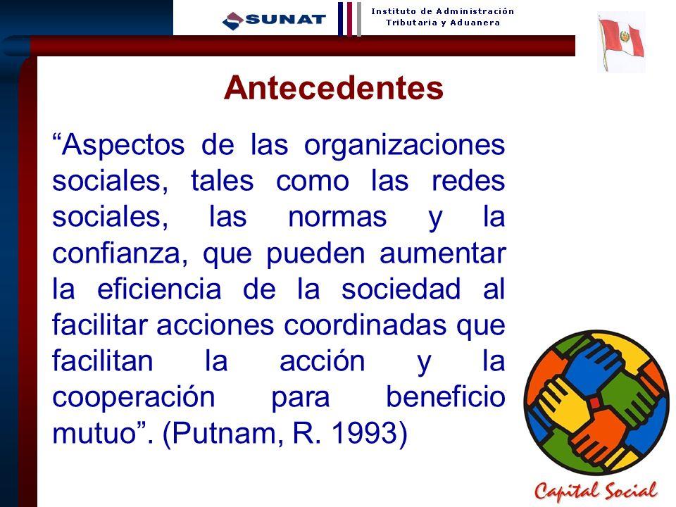 15 Capital Social en el Perú - Asociatividad Formal Comunidades campesinas Comunidades nativas Sindicatos Partidos políticos Organizaciones No Gubernamentales (ONG) Voluntariado Organizaciones sociales Asociatividad Informal Gamarra Villa El Salvador