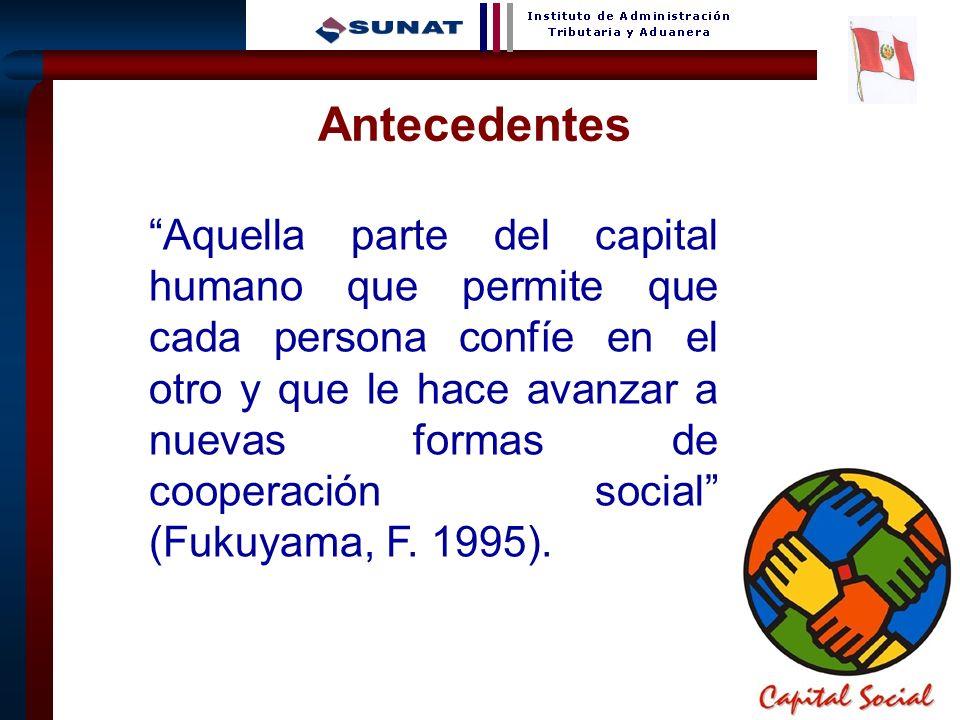 5 Aquella parte del capital humano que permite que cada persona confíe en el otro y que le hace avanzar a nuevas formas de cooperación social (Fukuyam