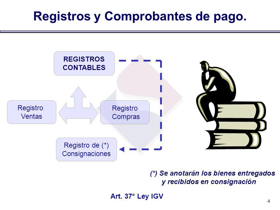 Registro de Operaciones.Art. 10 num. 3.3 del Reglamento 5 Sujetos del Imp.