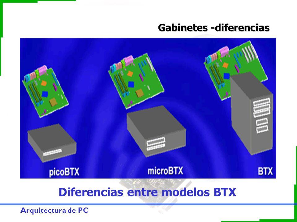 Arquitectura de PC Gabinetes -diferencias Diferencias entre modelos BTX