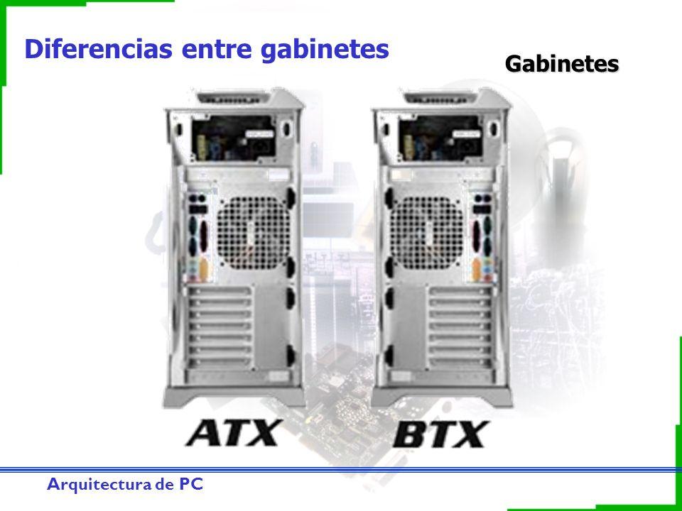 Arquitectura de PC Gabinetes Diferencias entre gabinetes
