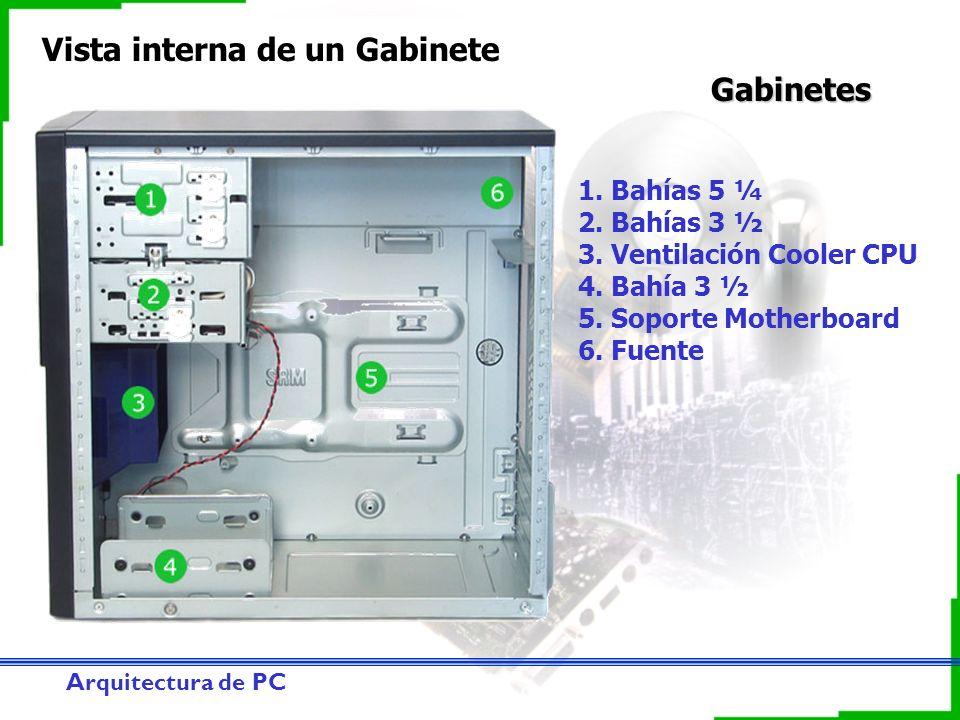 Arquitectura de PC Gabinetes Vista interna de un Gabinete 1. Bahías 5 ¼ 2. Bahías 3 ½ 3. Ventilación Cooler CPU 4. Bahía 3 ½ 5. Soporte Motherboard 6.
