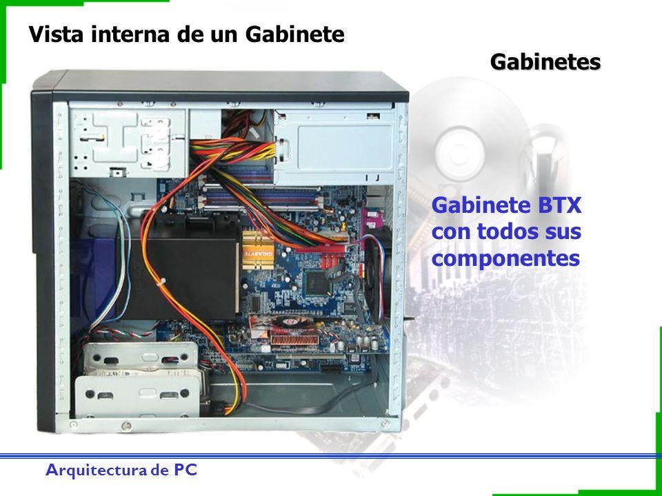 Arquitectura de PC Gabinetes Vista interna de un Gabinete Gabinete BTX con todos sus componentes
