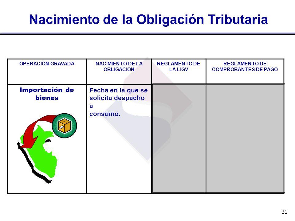 Nacimiento de la Obligación Tributaria 21 OPERACIÓN GRAVADANACIMIENTO DE LA OBLIGACIÓN REGLAMENTO DE LA LIGV REGLAMENTO DE COMPROBANTES DE PAGO Import