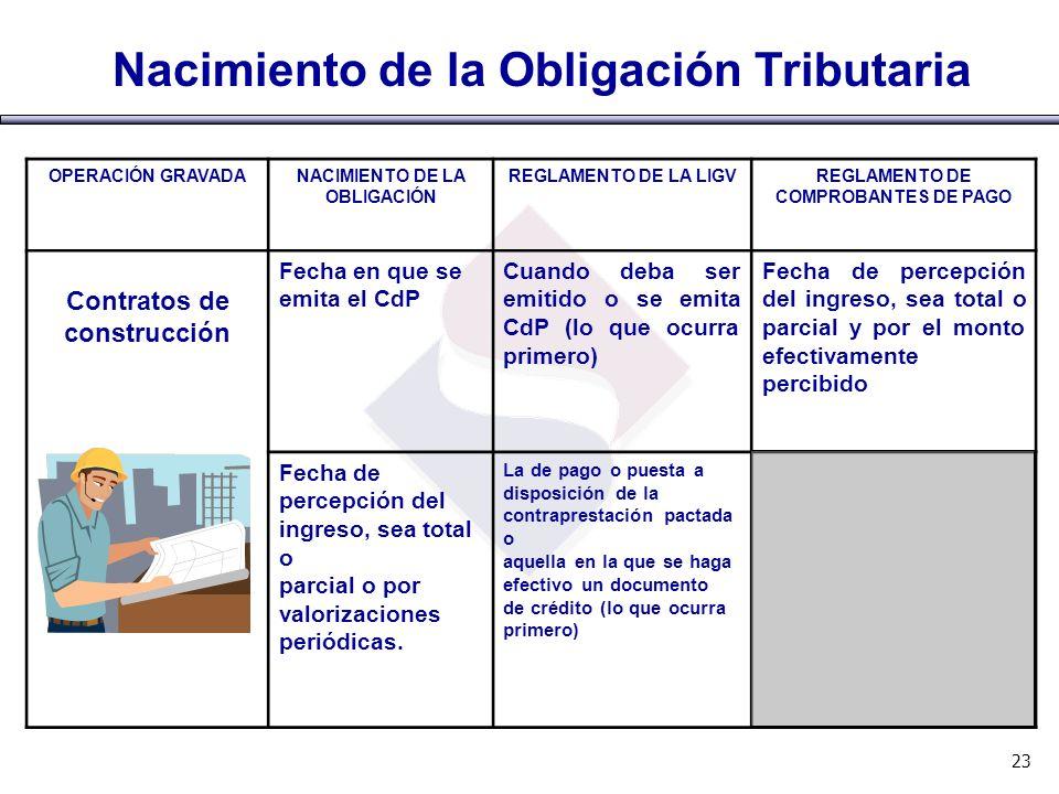 Nacimiento de la Obligación Tributaria 23 OPERACIÓN GRAVADANACIMIENTO DE LA OBLIGACIÓN REGLAMENTO DE LA LIGVREGLAMENTO DE COMPROBANTES DE PAGO Contrat