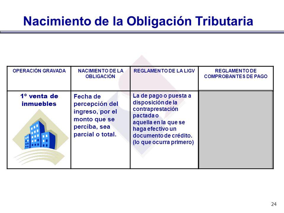Nacimiento de la Obligación Tributaria 24 OPERACIÓN GRAVADANACIMIENTO DE LA OBLIGACIÓN REGLAMENTO DE LA LIGVREGLAMENTO DE COMPROBANTES DE PAGO 1º vent