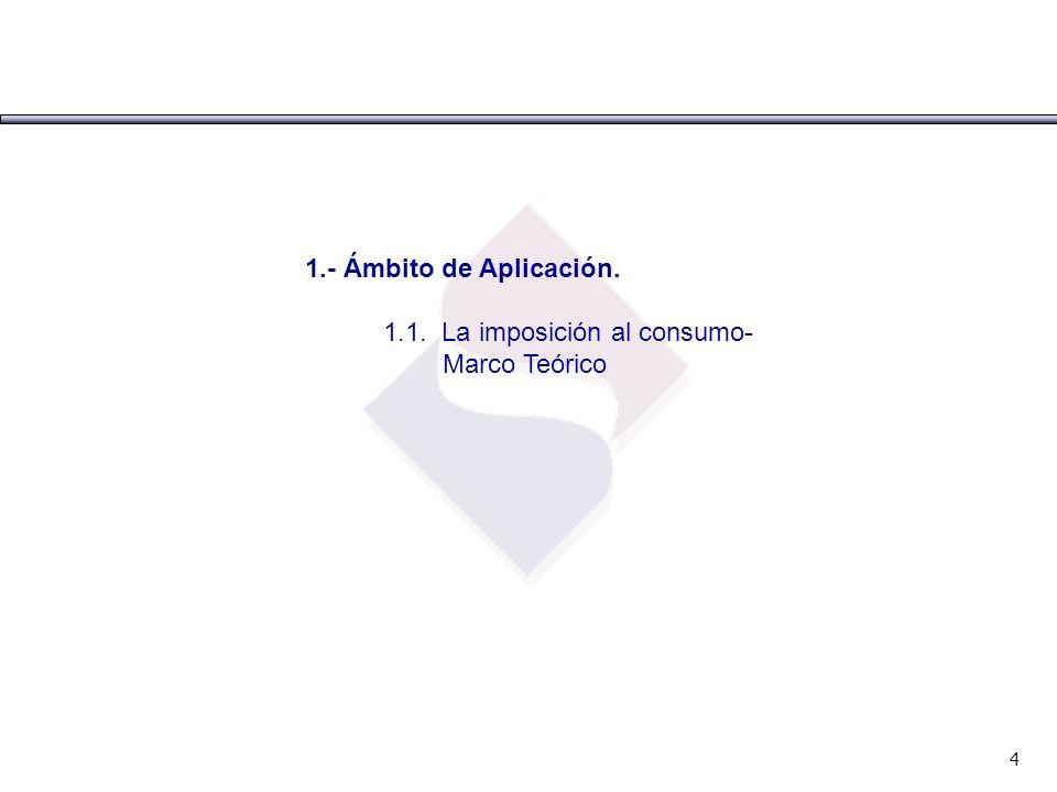 1.- Ámbito de Aplicación. 1.1. La imposición al consumo- Marco Teórico 4
