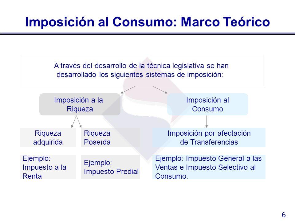 Imposición al Consumo: Marco Teórico 6 A través del desarrollo de la técnica legislativa se han desarrollado los siguientes sistemas de imposición: Ri
