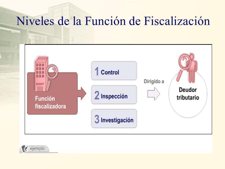 11 Jurisprudencia RTF Nº 1010-2-2000 Que la facultad de fiscalización es el poder (facultad) que goza la Administración Tributaria según ley, con la f